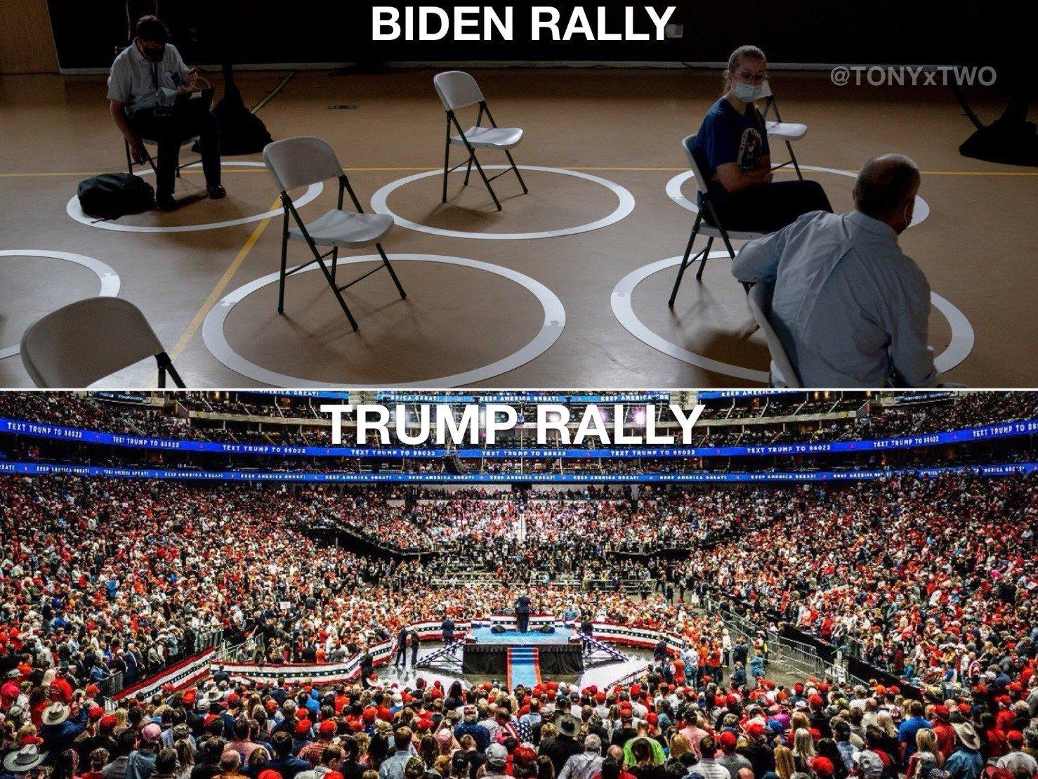 Trump Rally vs Biden Rally - JoeKennedy.biz